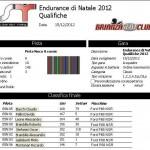 EndurancediNataleQualifiche2012_zps06ceb285