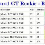 Gara1GTRookie13_zps64f98b38