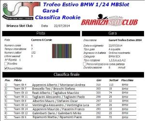 Gara4 Trofeo Estivo BMW Rookie 2014
