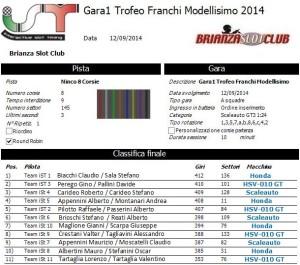 Gara1 Trofeo Franchi 14