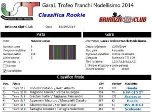 Gara1 Trofeo Franchi Rookie 14