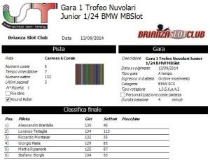 Gara1 Trofeo Nuvolari Junior 14