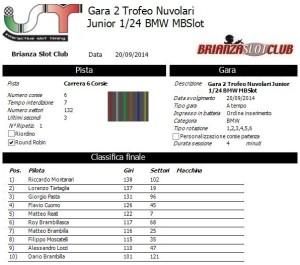 Gara2 Trofeo Nuvolari Junior 14