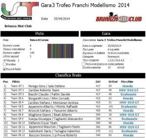 Gara3 Trofeo Franchi 14
