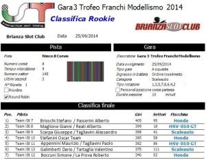 Gara3 Trofeo Franchi Rookie 14
