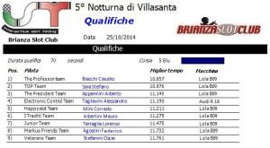 5°Notturna di Villasanta Qualifiche 2014