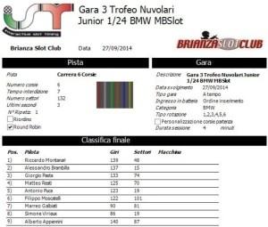 Gara3 Trofeo Nuvolari Junior 14