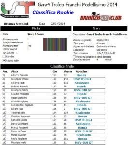 Gara4 Trofeo Franchi Rookie 14