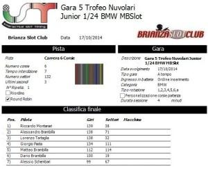 Gara5 Trofeo Nuvolari Junior 14