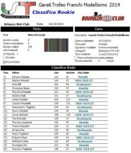 Gara6 Trofeo Franchi Rookie 14