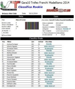 Gara10 Trofeo Franchi Rookie 14