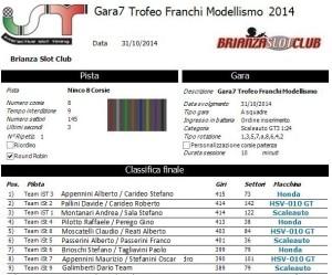 Gara7 Trofeo Franchi 14