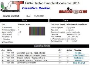 Gara7 Trofeo Franchi Rookie 14