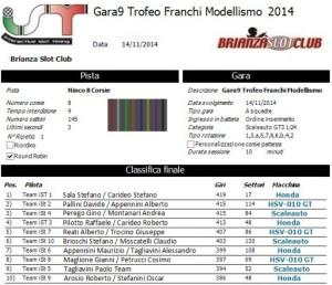 Gara9 Trofeo Franchi 14