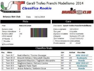 Gara9 Trofeo Franchi Rookie 14