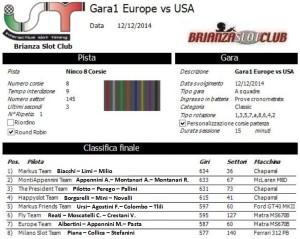 Gara1 Europe vs USA.14
