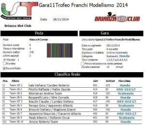 Gara11 Trofeo Franchi 14