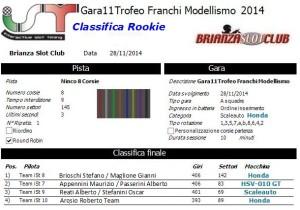 Gara11 Trofeo Franchi Rookie 14