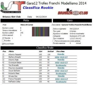 Gara12 Trofeo Franchi Rookie 14