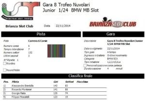 Gara8 Trofeo Nuvolari Junior 14