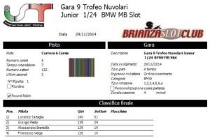 Gara9 Trofeo Nuvolari Junior 14