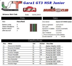 Gara1 GT3 NSR Junior 15