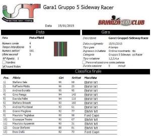 Gara1 Gruppo 5 15
