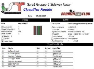 Gara1 Gruppo 5 Rookie 15