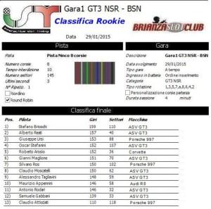 Gara1 GT3 NSR Rookie 15