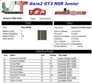 Gara2 GT3 NSR Junior 15