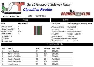 Gara2 Gruppo 5 Rookie 15