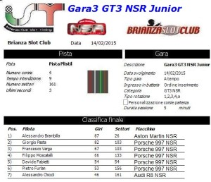 Gara3 GT3 NSR Junior 15