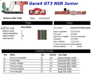 Gara4 GT3 NSR Junior 15