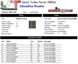 Gara1 Trofeo Ferrari MBSlot Rookie 15