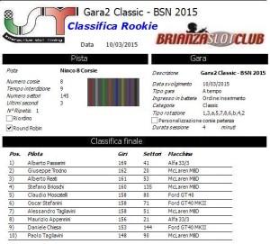 Gara2 Classic Rookie 15