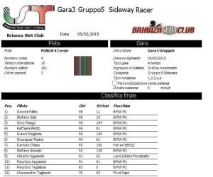 Gara3 Gruppo 5 15