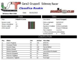 Gara3 Gruppo 5 Rookie 15