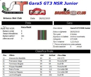 Gara5 GT3 NSR Junior 15