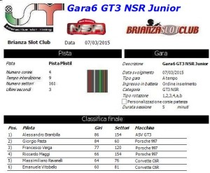 Gara6 GT3 NSR Junior 15