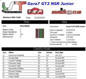 Gara7 GT3 NSR Junior 15
