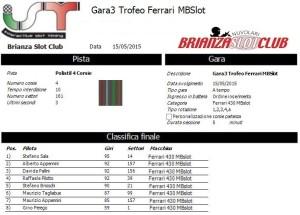 Gara3 Trofeo Ferrari MBSlot 15