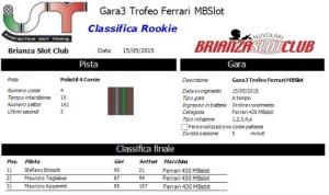 Gara3 Trofeo Ferrari MBSlot Rookie 15