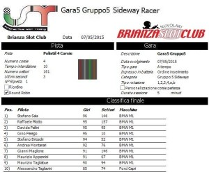 Gara5 Gruppo 5 15