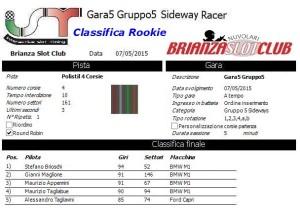 Gara5 Gruppo5 Rookie