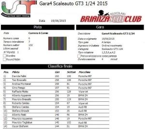 Gara4 Scaleauto 15