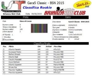 Gara5 Classic Rookie 15