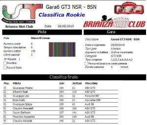 Gara6 GT3 NSR Rookie 15