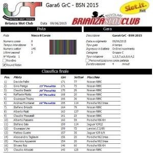 Gara6 Gruppo C 15