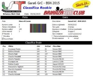 Gara6 Gruppo C Rookie 15