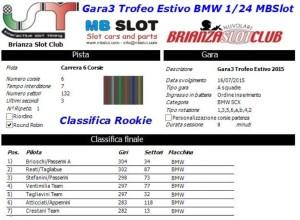 Gara3 Trofeo Estivo BMW Rookie 2015